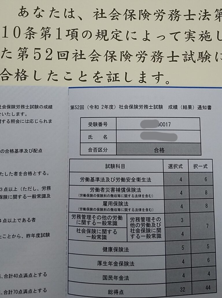 社労士の合格証書